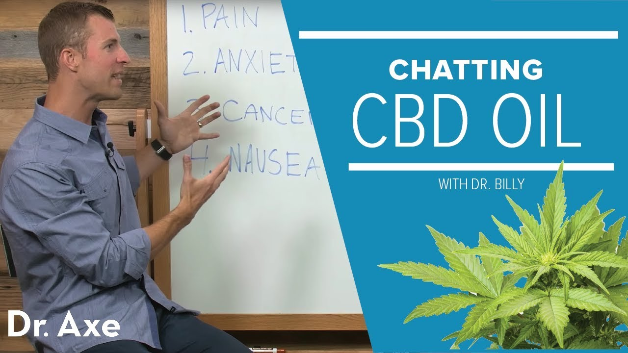 CBD Oil Benefits for Pain, Anxiety and More (with Dr. Billy Demoss) 1