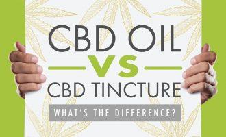 CBD Oil vs CBD Tincture: What's the Difference? [2019 Guide] 13
