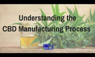 Ion Labs Hemp Extract with CBD Manufacturing Podcast | Hemp Extract with CBD Manufacturer 4