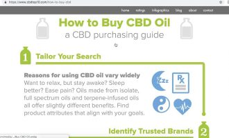How to Buy CBD Oil - A CBDtop10 Buying Guide 6