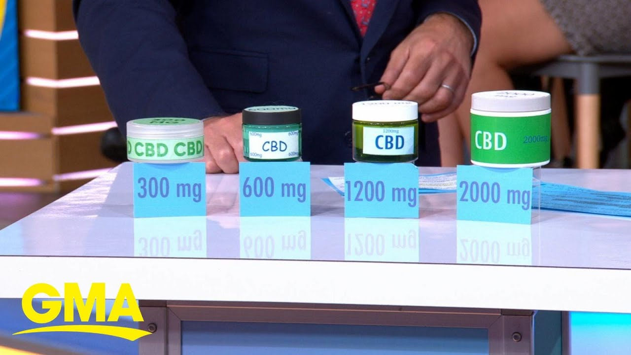 What you should know before using prescription-free CBD products for pain relief l GMA 1